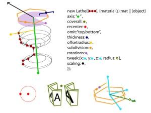 figure_lathe_1
