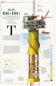 Taschen book: oil rig