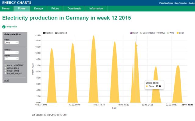 energy-charts.de-2